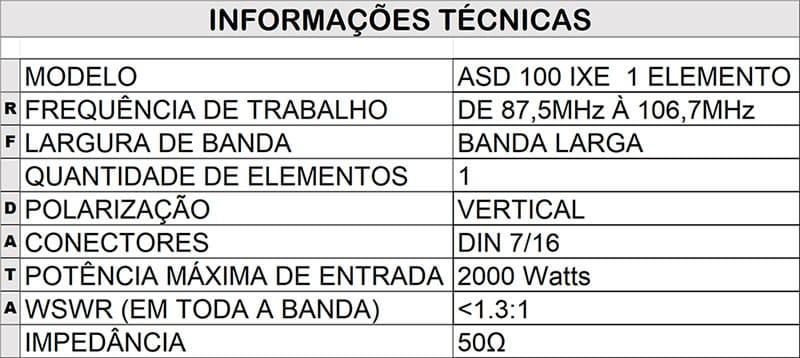 antena-asd100Ixe-1e-especificacoes